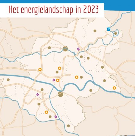 energielandschap 2023